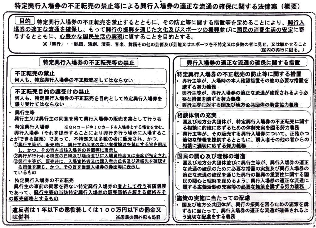 特定興行入場券の法案の概要